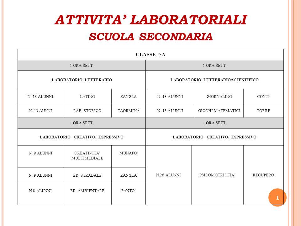 ATTIVITA LABORATORIALI SCUOLA SECONDARIA 1 CLASSE 1° A 1 ORA SETT. LABORATORIO LETTERARIOLABORATORIO LETTERARIO/SCIENTIFICO N. 13 ALUNNILATINOZANGLAN.
