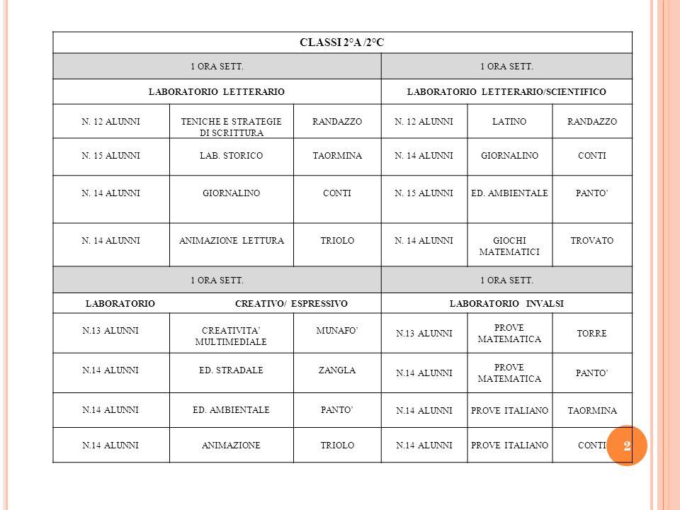 2 CLASSI 2°A /2°C 1 ORA SETT. LABORATORIO LETTERARIOLABORATORIO LETTERARIO/SCIENTIFICO N.