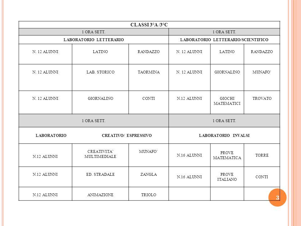 3 CLASSI 3°A /3°C 1 ORA SETT. LABORATORIO LETTERARIOLABORATORIO LETTERARIO/SCIENTIFICO N.