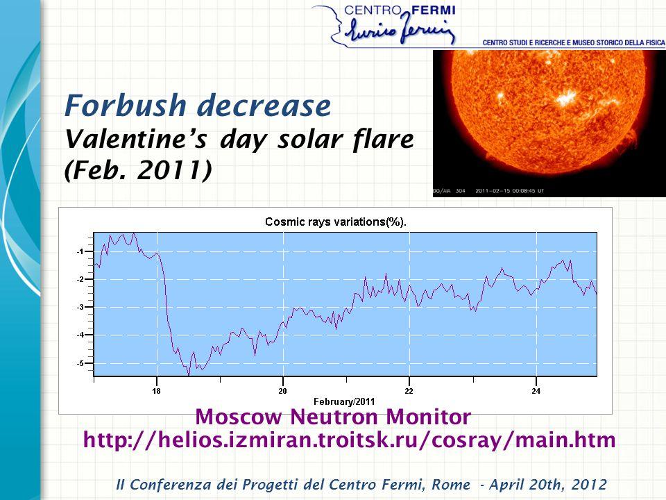 Forbush decrease Valentines day solar flare (Feb.