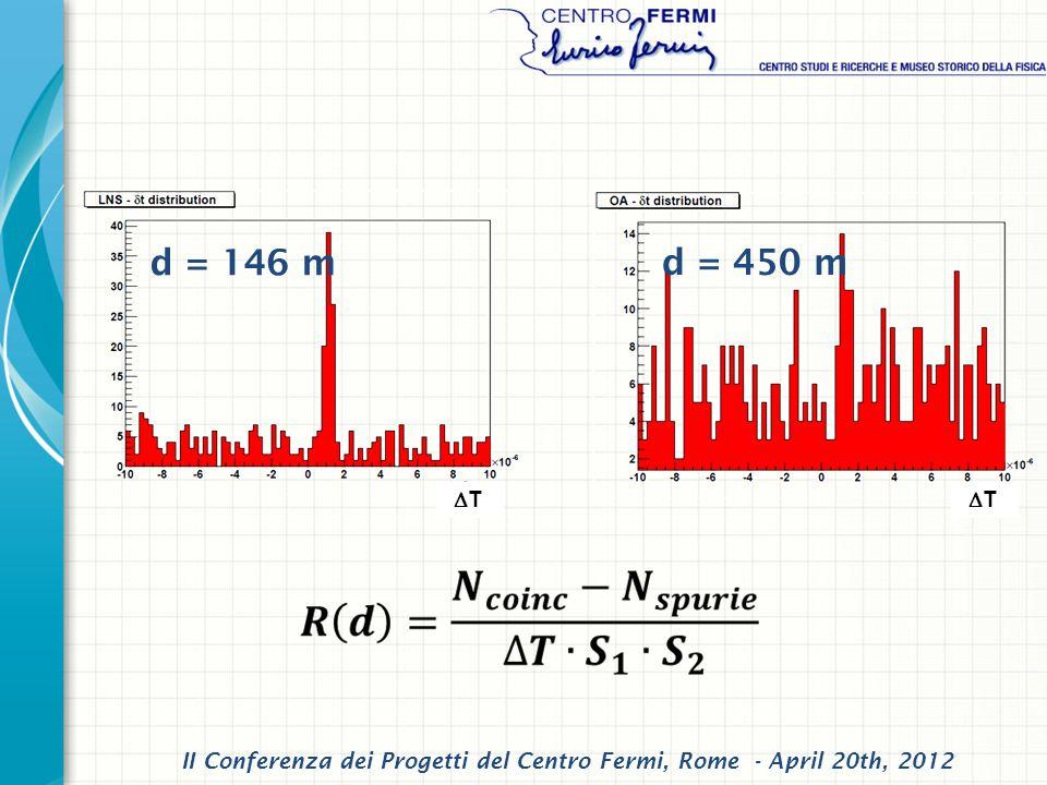 d = 146 m d = 450 m II Conferenza dei Progetti del Centro Fermi, Rome - April 20th, 2012 T T