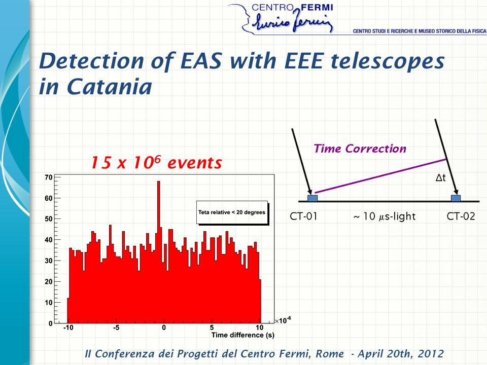 Detection of EAS with EEE telescopes in Catania 15 x 10 6 events II Conferenza dei Progetti del Centro Fermi, Rome - April 20th, 2012