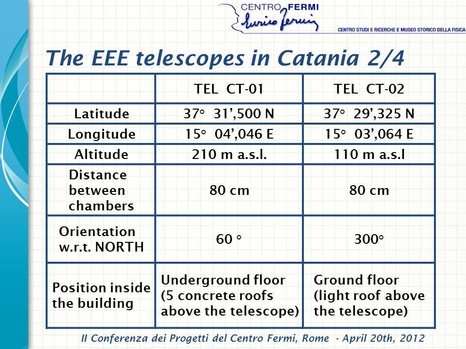II Conferenza dei Progetti del Centro Fermi, Rome - April 20th, 2012 TEL CT-01TEL CT-02 Latitude37° 31,500 N37° 29,325 N Longitude15° 04,046 E15° 03,064 E Altitude210 m a.s.l.110 m a.s.l Distance between chambers 80 cm Orientation w.r.t.