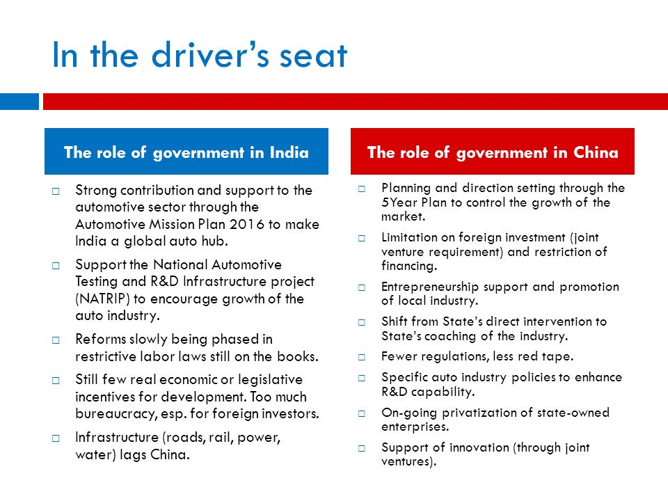 In the drivers seat Strong contribution and support to the automotive sector through the Automotive Mission Plan 2016 to make India a global auto hub.
