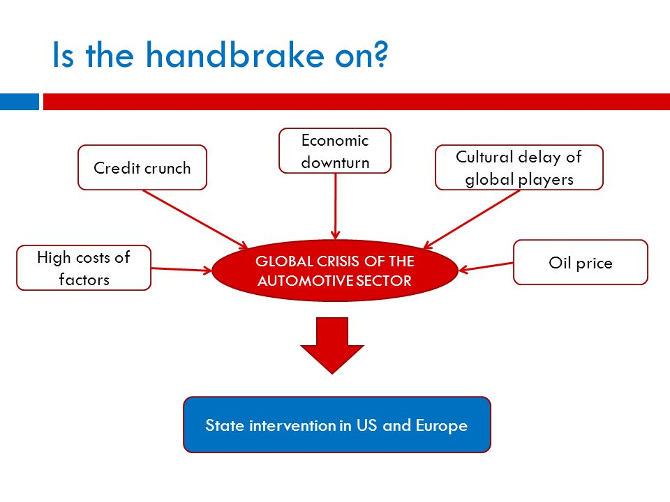 Is the handbrake on? GLOBAL CRISIS OF THE AUTOMOTIVE SECTOR Credit crunch Economic downturn Cultural delay of global players High costs of factors Oil