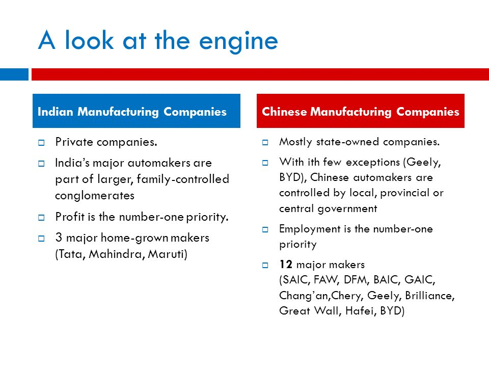 A look at the engine Private companies. Indias major automakers are part of larger, family-controlled conglomerates Profit is the number-one priority.