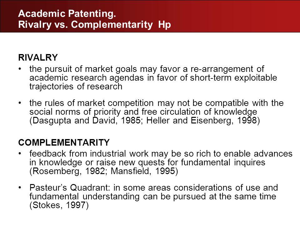 Dataset: Chemists vs.