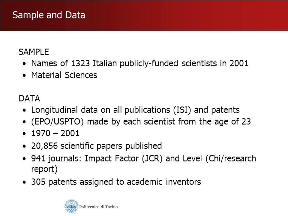 Productivity_Basicness and Productivity_Impact Effects Politecnico di Torino