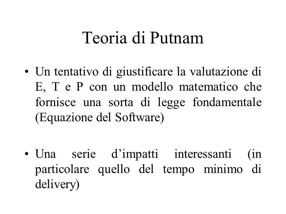 Teoria di Putnam Un tentativo di giustificare la valutazione di E, T e P con un modello matematico che fornisce una sorta di legge fondamentale (Equazione del Software) Una serie dimpatti interessanti (in particolare quello del tempo minimo di delivery)
