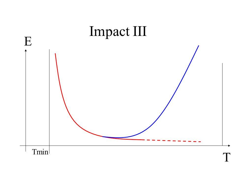 Impact III Tmin E T