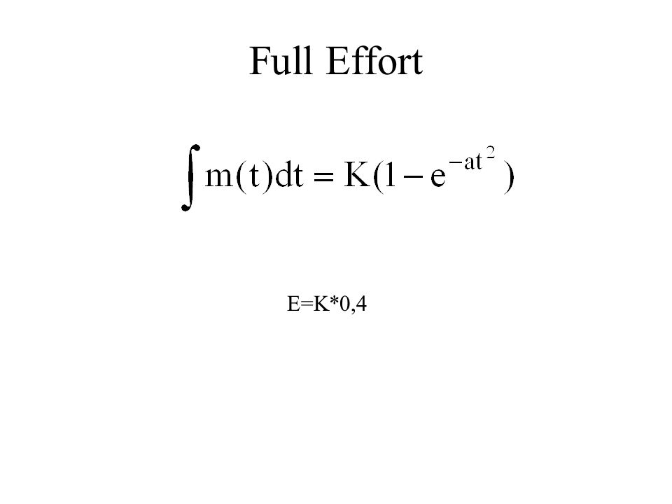 Full Effort E=K*0,4