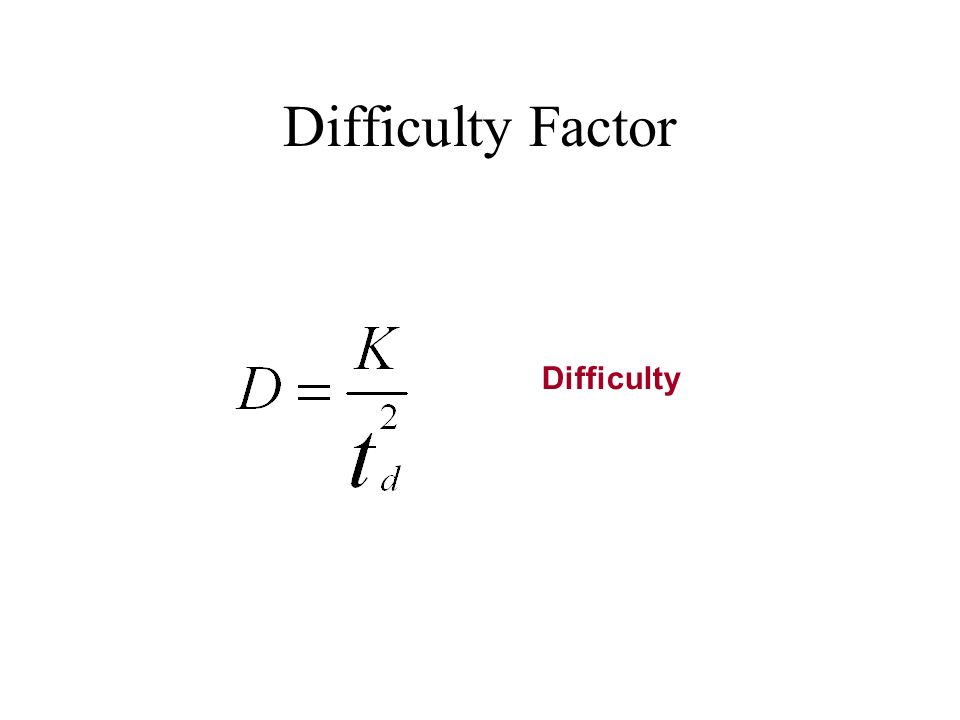 Difficulty Factor Difficulty