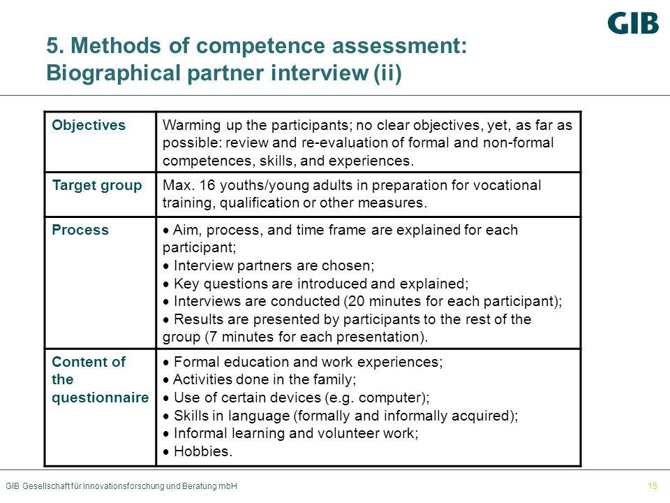 GIB Gesellschaft für Innovationsforschung und Beratung mbH 5. Methods of competence assessment: Biographical partner interview (ii) ObjectivesWarming