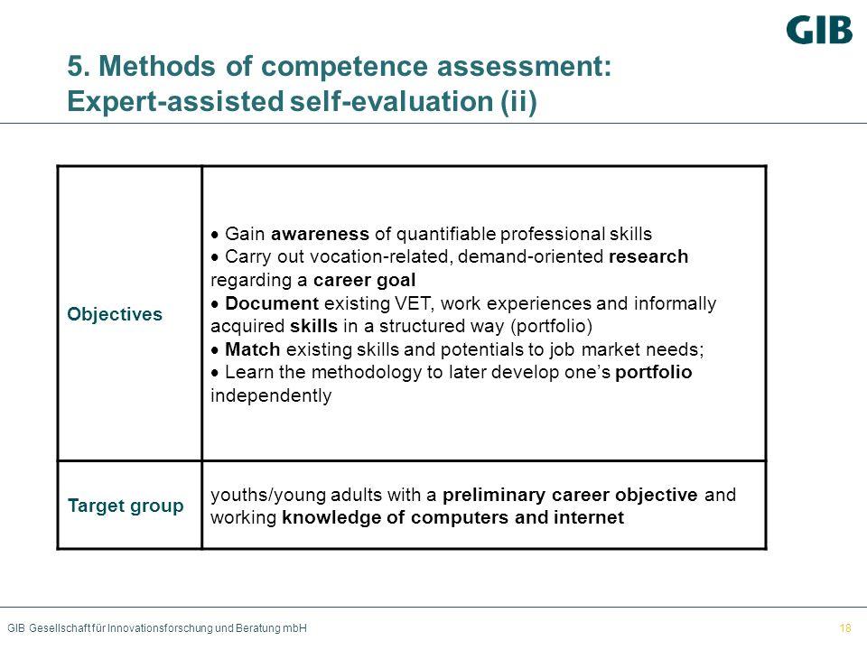 GIB Gesellschaft für Innovationsforschung und Beratung mbH 5. Methods of competence assessment: Expert-assisted self-evaluation (ii) Objectives Gain a