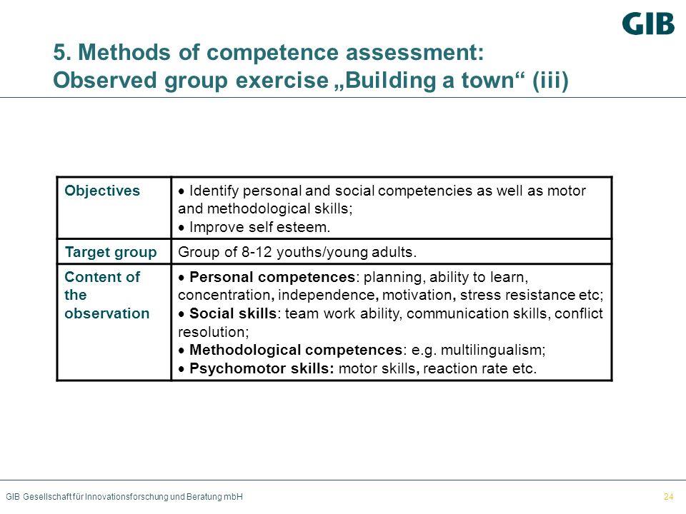 GIB Gesellschaft für Innovationsforschung und Beratung mbH 5. Methods of competence assessment: Observed group exercise Building a town (iii) Objectiv