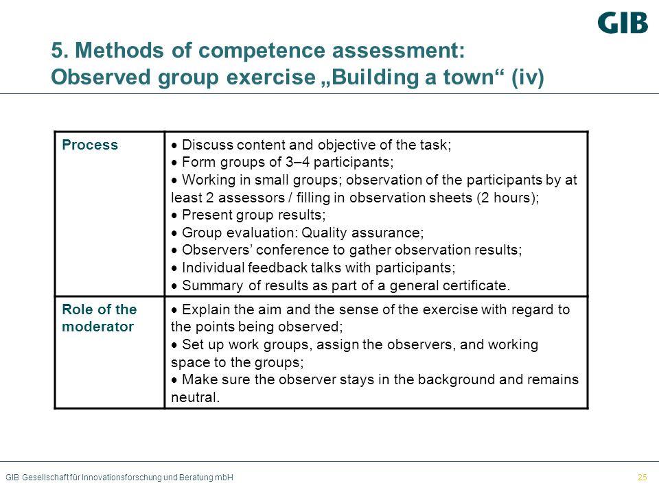 GIB Gesellschaft für Innovationsforschung und Beratung mbH 5. Methods of competence assessment: Observed group exercise Building a town (iv) Process D