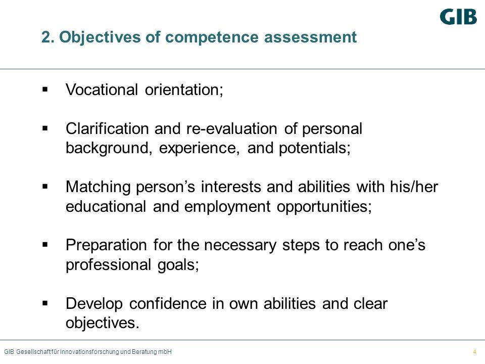 GIB Gesellschaft für Innovationsforschung und Beratung mbH 2. Objectives of competence assessment Vocational orientation; Clarification and re-evaluat