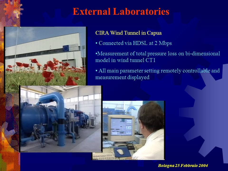 External Laboratories CIRA Wind Tunnel in Capua Connected via HDSL at 2 Mbps Measurement of total pressure loss on bi-dimensional model in wind tunnel CT1 All main parameter setting remotely controllable and measurement displayed Bologna 25 Febbraio 2004