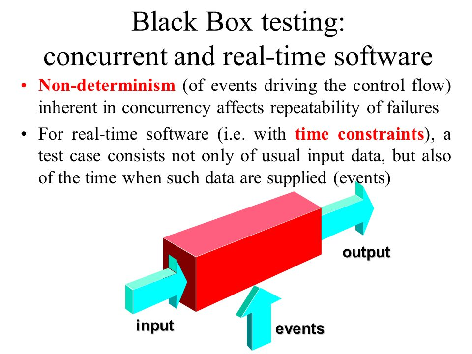 Black Box testing: concurrent and real-time software Non-determinism (of events driving the control flow) inherent in concurrency affects repeatabilit