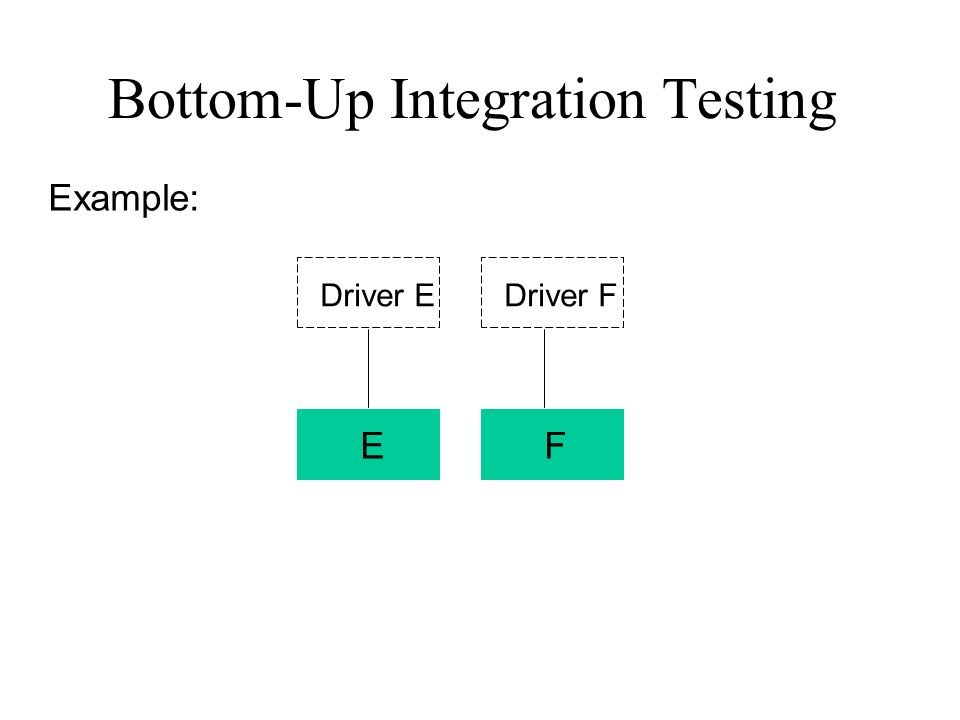 Bottom-Up Integration Testing Driver E FE Driver F Example: