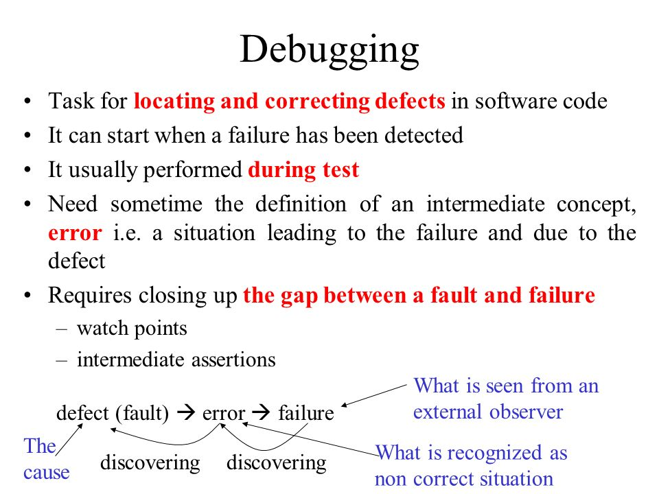 Debugging Task for locating and correcting defects in software code It can start when a failure has been detected It usually performed during test Nee