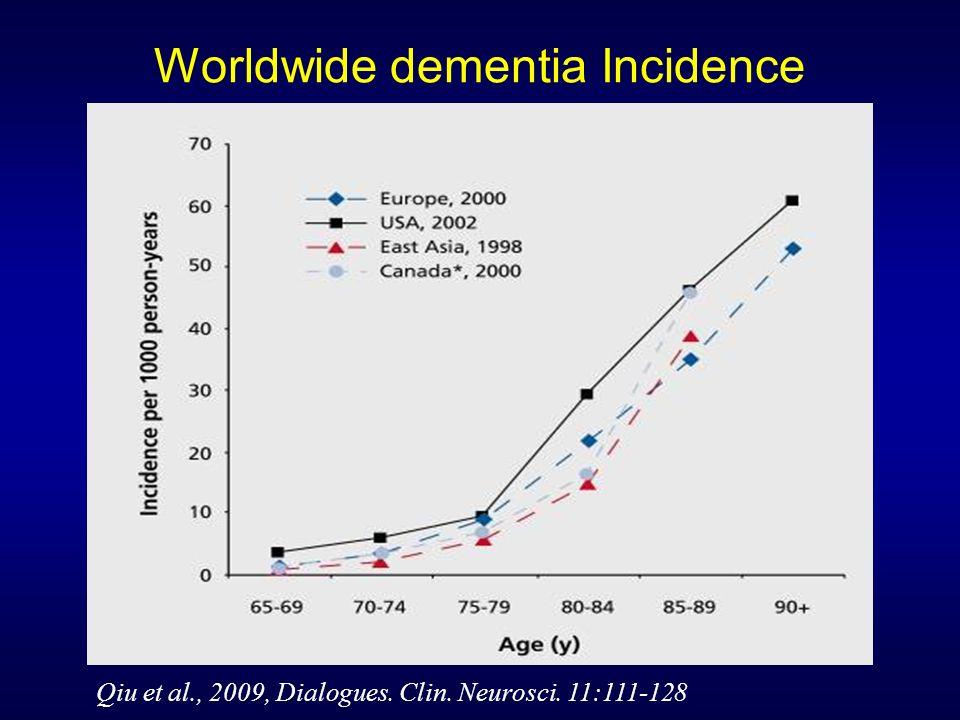 Worldwide dementia Incidence Qiu et al., 2009, Dialogues. Clin. Neurosci. 11:111-128