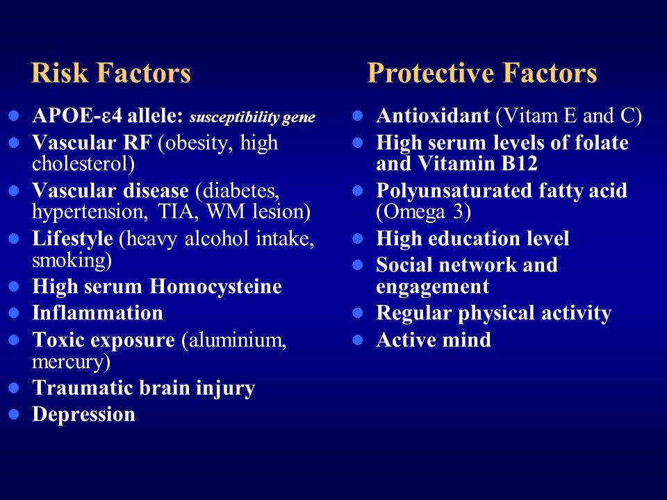 APOE- 4 allele: susceptibility gene Vascular RF (obesity, high cholesterol) Vascular disease (diabetes, hypertension, TIA, WM lesion) Lifestyle (heavy