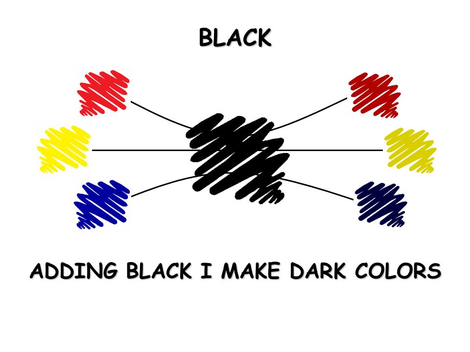 ADDING BLACK I MAKE DARK COLORS BLACK
