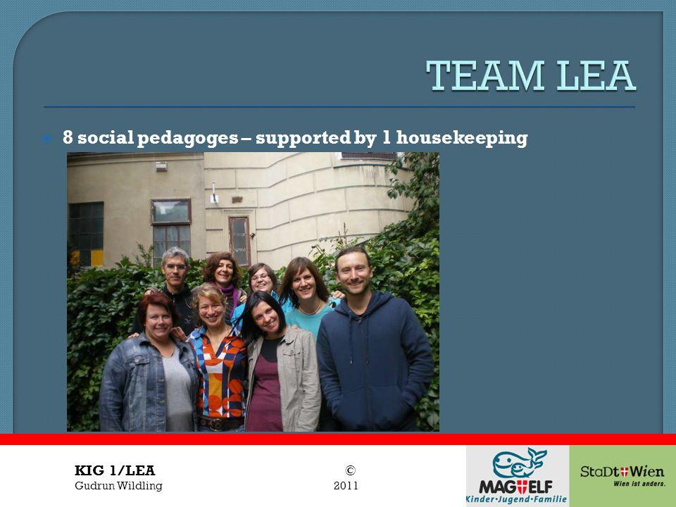 Titel des Vortrages Vortragender 8 social pedagoges – supported by 1 housekeeping KIG 1/LEA © Gudrun Wildling 2011