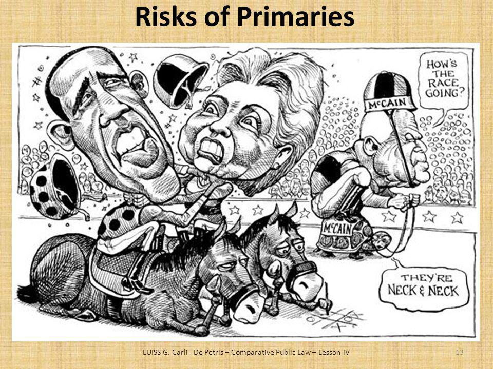 Risks of Primaries LUISS G. Carli - De Petris – Comparative Public Law – Lesson IV13