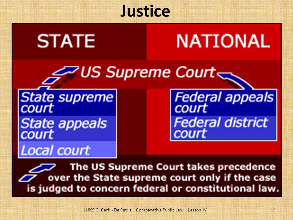 LUISS G. Carli - De Petris – Comparative Public Law – Lesson IV19 Justice
