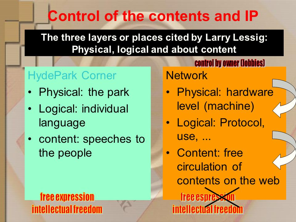 Control of the contents and IP HydePark Corner Physical: the park Logical: individual language content: speeches to the people Network Physical: hardware level (machine) Logical: Protocol, use,...