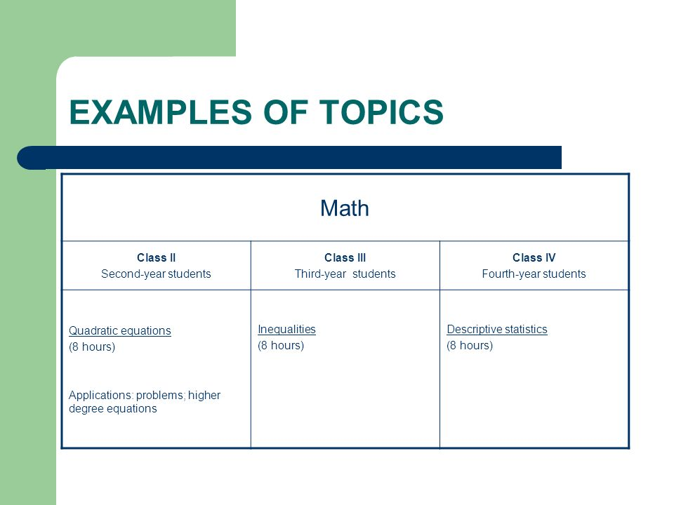 EXAMPLES OF TOPICS Math Class II Second-year students Class III Third-year students Class IV Fourth-year students Quadratic equations (8 hours) Applic