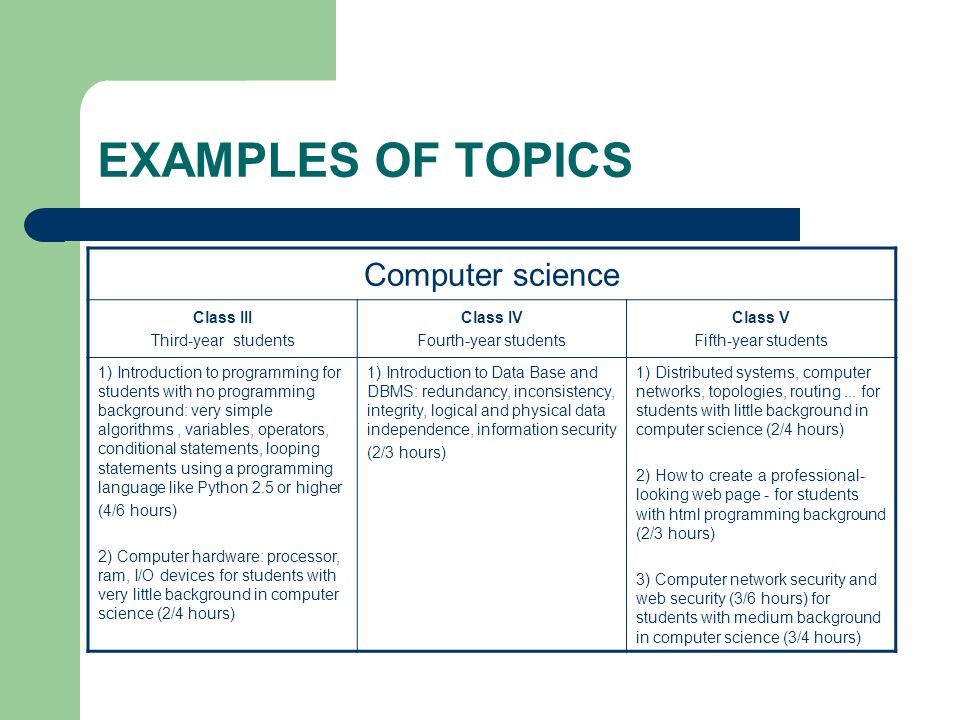 EXAMPLES OF TOPICS Computer science Class III Third-year students Class IV Fourth-year students Class V Fifth-year students 1) Introduction to program