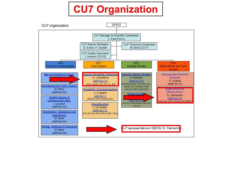 CU7 Organization CU7 representative in GBOG: G. Clementini