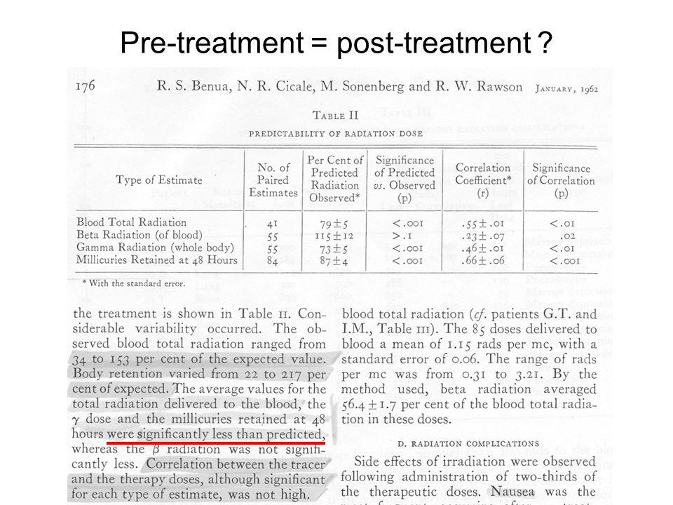 Lesion Dosimetry: Maxon NEMJ 1983 (review Maxon H.R.