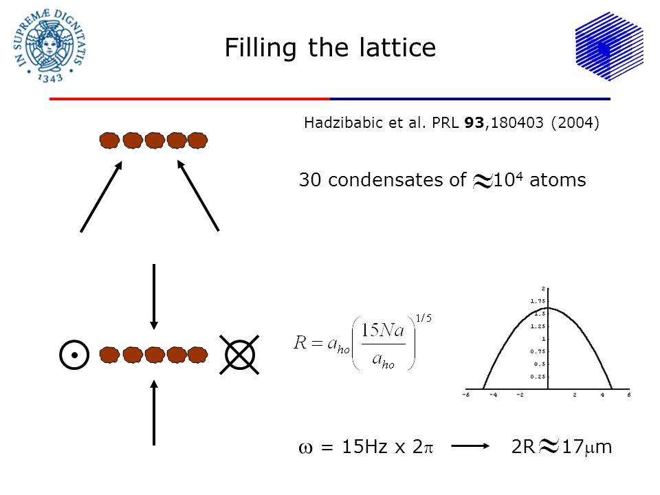 Filling the lattice Hadzibabic et al. PRL 93,180403 (2004) 30 condensates of 10 4 atoms = 15Hz x 2 2R 17m