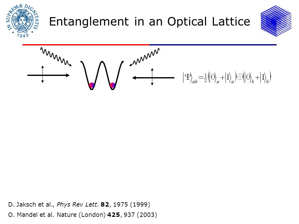 Entanglement in an Optical Lattice D. Jaksch et al., Phys Rev Lett.