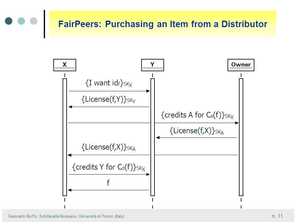 n. 11 Giancarlo Ruffo, Schifanella Rossano, Università di Torino (Italy) FairPeers: Purchasing an Item from a Distributor {I want id f } SK X {License