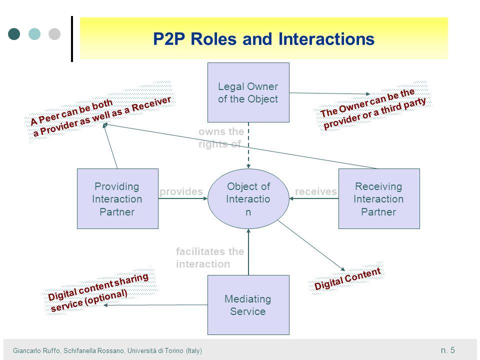 n. 5 Giancarlo Ruffo, Schifanella Rossano, Università di Torino (Italy) P2P Roles and Interactions Providing Interaction Partner Receiving Interaction