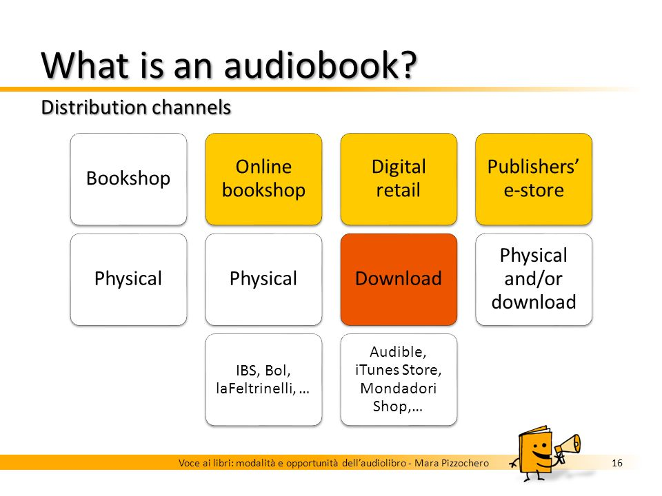 BookshopPhysical Online bookshop Physical IBS, Bol, laFeltrinelli, … Digital retail Download Audible, iTunes Store, Mondadori Shop,… Publishers e-store Physical and/or download What is an audiobook.