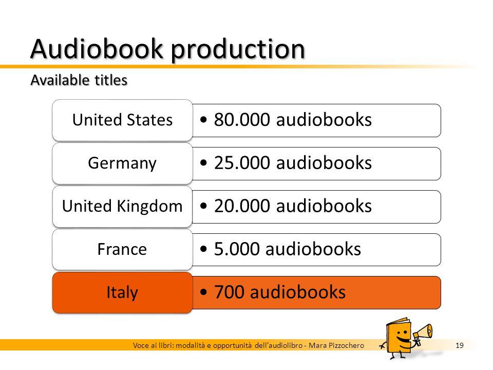 What is an audiobook? Overview 18Voce ai libri: modalità e opportunità dellaudiolibro - Mara Pizzochero Medium PhysicalDownload Format MP3-CDAudio CDP