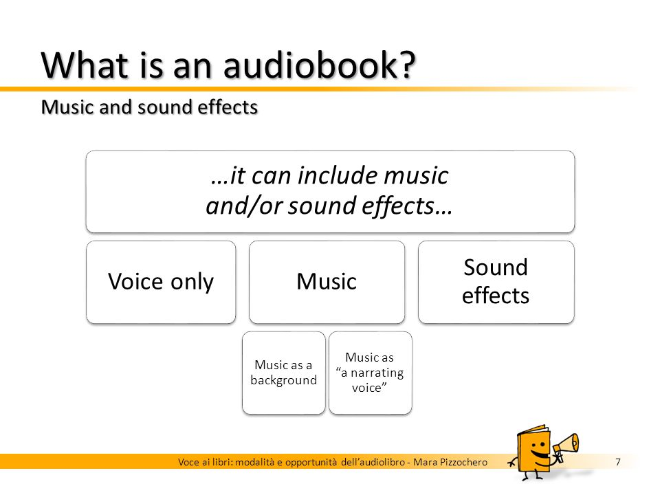 What is an audiobook? Content 6Voce ai libri: modalità e opportunità dellaudiolibro - Mara Pizzochero Chosen by regular listeners Same content as the