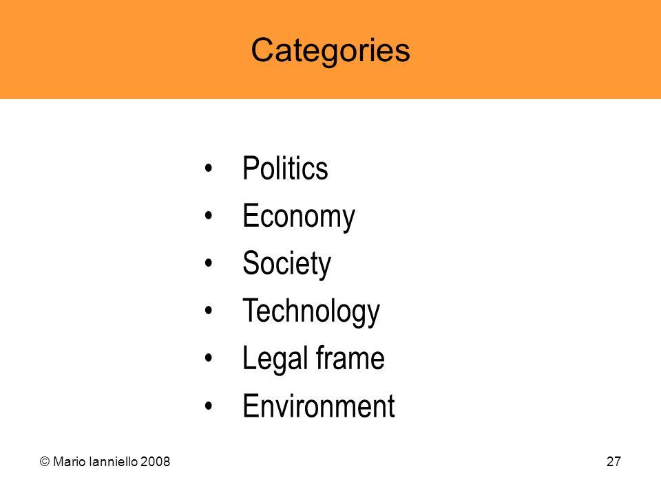 © Mario Ianniello 200827 Categories Politics Economy Society Technology Legal frame Environment