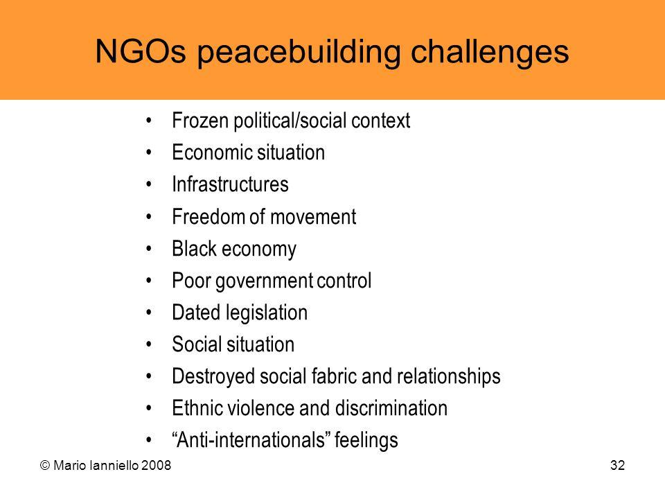 © Mario Ianniello 200832 NGOs peacebuilding challenges Frozen political/social context Economic situation Infrastructures Freedom of movement Black ec