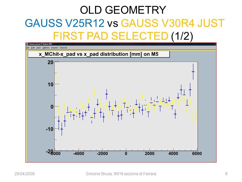 OLD GEOMETRY GAUSS V25R12 vs GAUSS V30R4 JUST FIRST PAD SELECTED (1/2) 29/04/20088Simone Brusa, INFN sezione di Ferrara