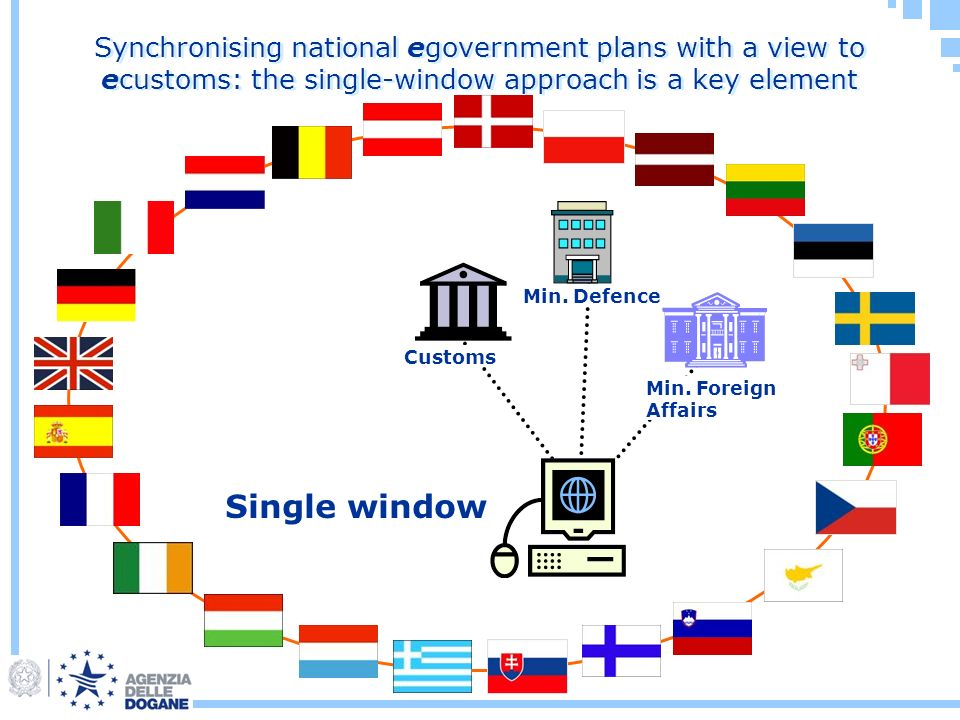 Synchronising national egovernment plans with a view to ecustoms: the single-window approach is a key element Min.