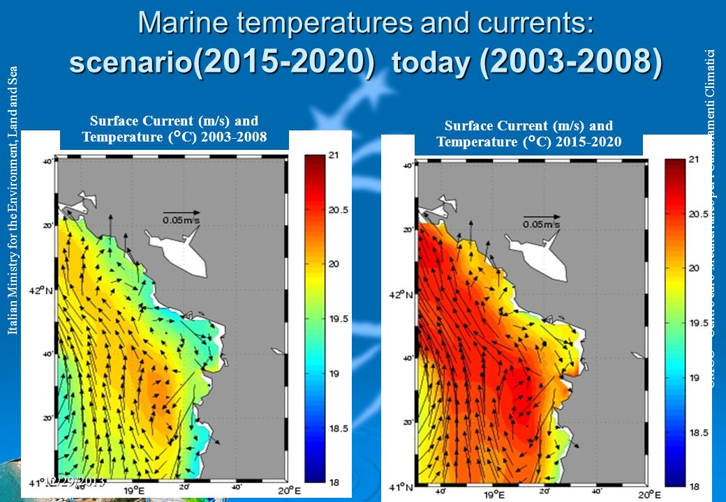 CMCC – Centro euro-Mediterraneo per i Cambiamenti Climatici Italian Ministry for the Environment, Land and Sea Marine temperatures and currents: scenario ( ) today ( ) Surface Current (m/s) and Temperature (°C) Surface Current (m/s) and Temperature (°C) /29/2013