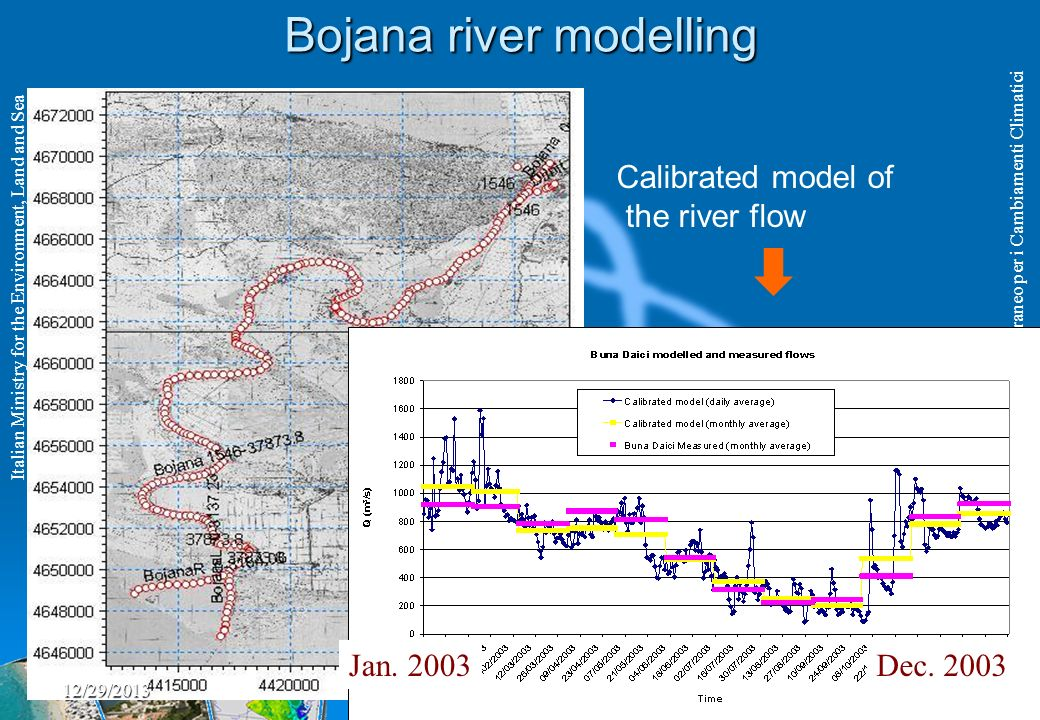 CMCC – Centro euro-Mediterraneo per i Cambiamenti Climatici Italian Ministry for the Environment, Land and Sea Bojana river modelling Calibrated model of the river flow Jan.