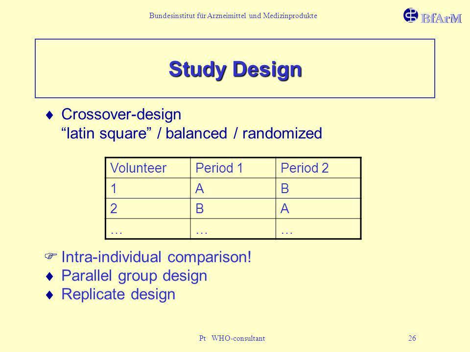 Bundesinstitut für Arzneimittel und Medizinprodukte Pt WHO-consultant 26 Study Design Crossover-design latin square / balanced / randomized FIntra-ind